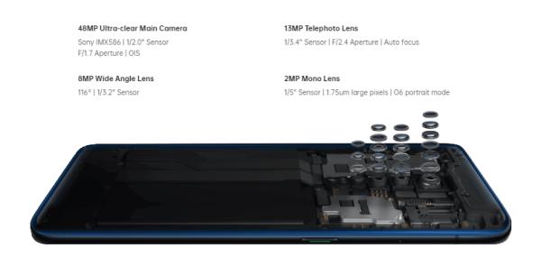 Kelebihan Kamera Oppo Reno 2