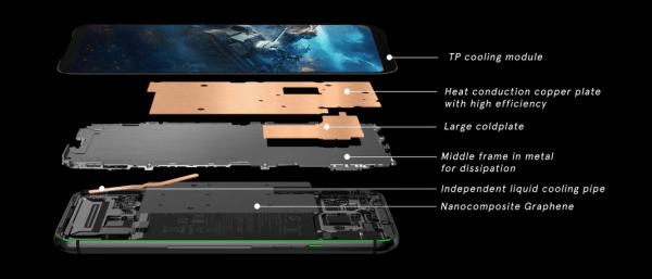 Performa Xiaomi Black Shark 2